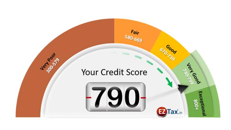 Journey towards higher credit score